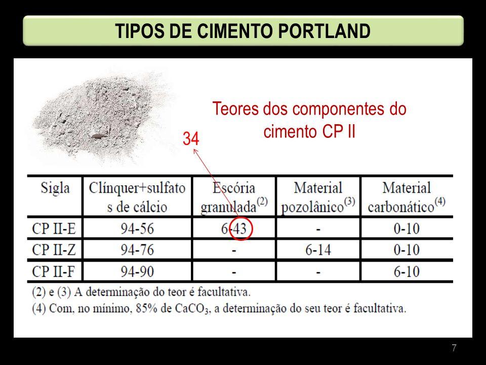7 Teores dos componentes do cimento CP II TIPOS DE CIMENTO PORTLAND 34