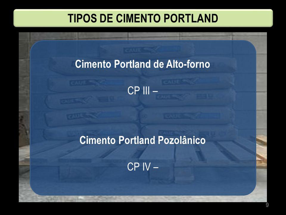 9 Cimento Portland de Alto-forno CP III – Cimento Portland Pozolânico CP IV – TIPOS DE CIMENTO PORTLAND