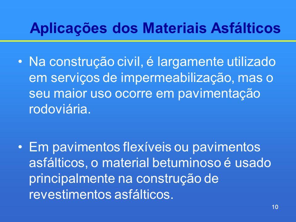 Aplicações dos Materiais Asfálticos Na construção civil, é largamente utilizado em serviços de impermeabilização, mas o seu maior uso ocorre em pavime