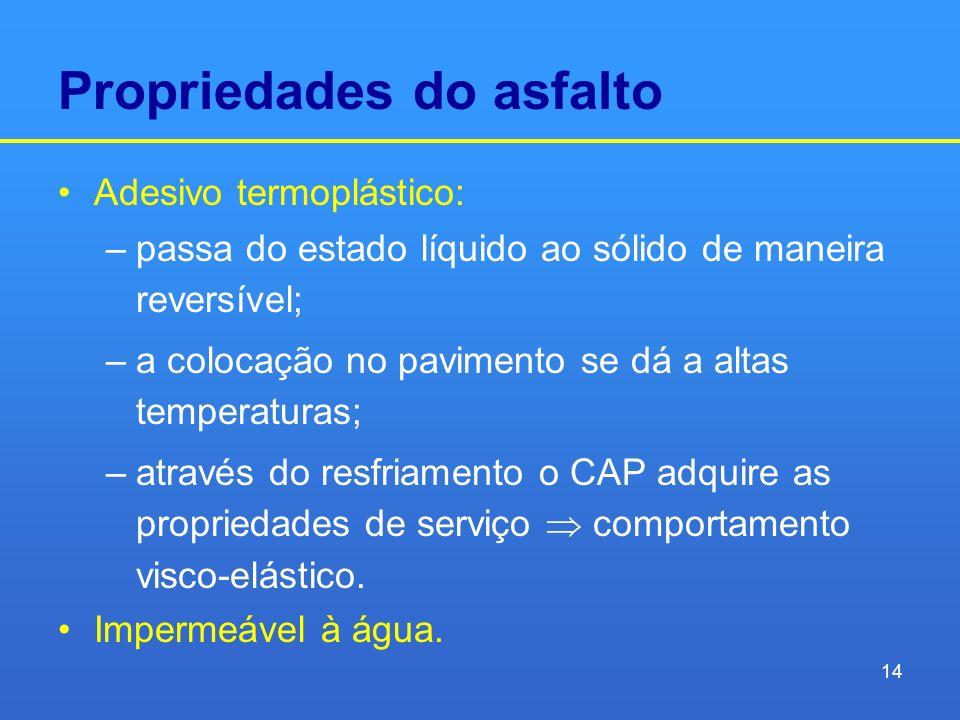 Propriedades do asfalto Adesivo termoplástico: –passa do estado líquido ao sólido de maneira reversível; –a colocação no pavimento se dá a altas tempe