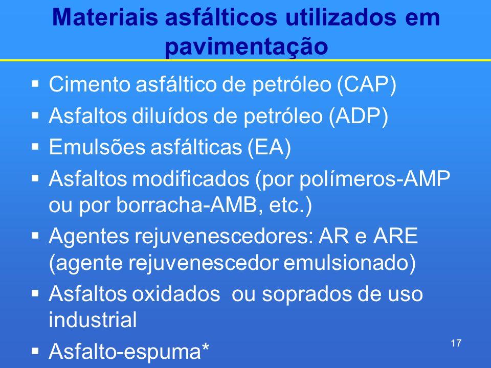 Materiais asfálticos utilizados em pavimentação Cimento asfáltico de petróleo (CAP) Asfaltos diluídos de petróleo (ADP) Emulsões asfálticas (EA) Asfal
