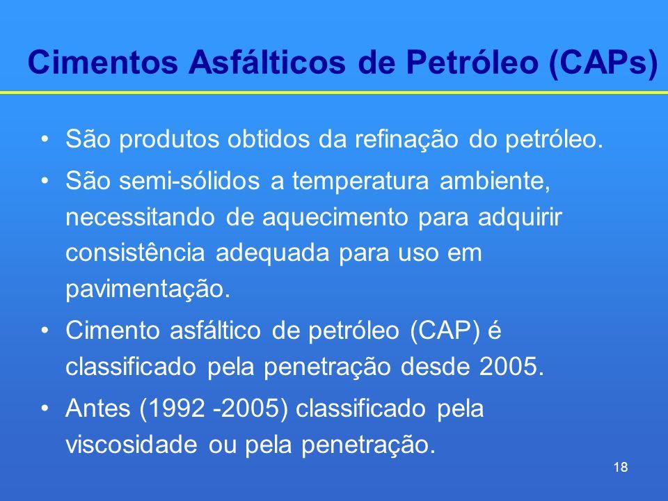 Cimentos Asfálticos de Petróleo (CAPs) São produtos obtidos da refinação do petróleo. São semi-sólidos a temperatura ambiente, necessitando de aquecim