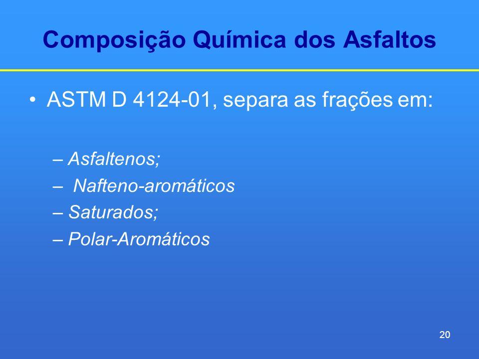 Composição Química dos Asfaltos ASTM D 4124-01, separa as frações em: –Asfaltenos; – Nafteno-aromáticos –Saturados; –Polar-Aromáticos 20