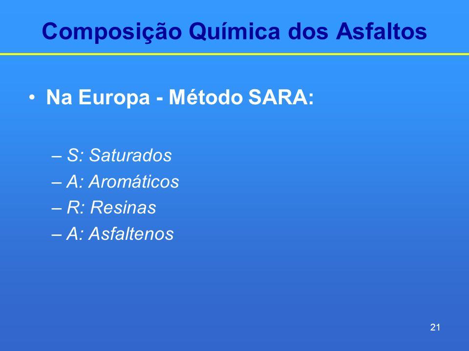 Composição Química dos Asfaltos Na Europa - Método SARA: –S: Saturados –A: Aromáticos –R: Resinas –A: Asfaltenos 21