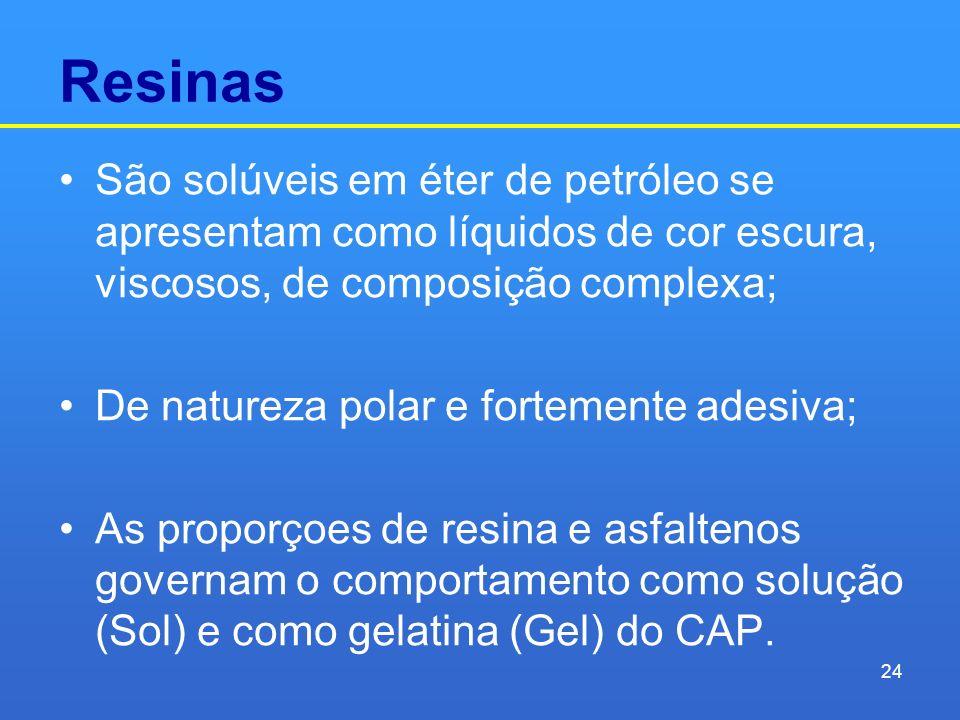 Resinas São solúveis em éter de petróleo se apresentam como líquidos de cor escura, viscosos, de composição complexa; De natureza polar e fortemente a