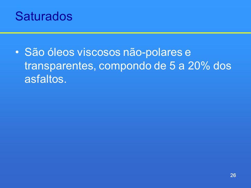 Saturados São óleos viscosos não-polares e transparentes, compondo de 5 a 20% dos asfaltos. 26