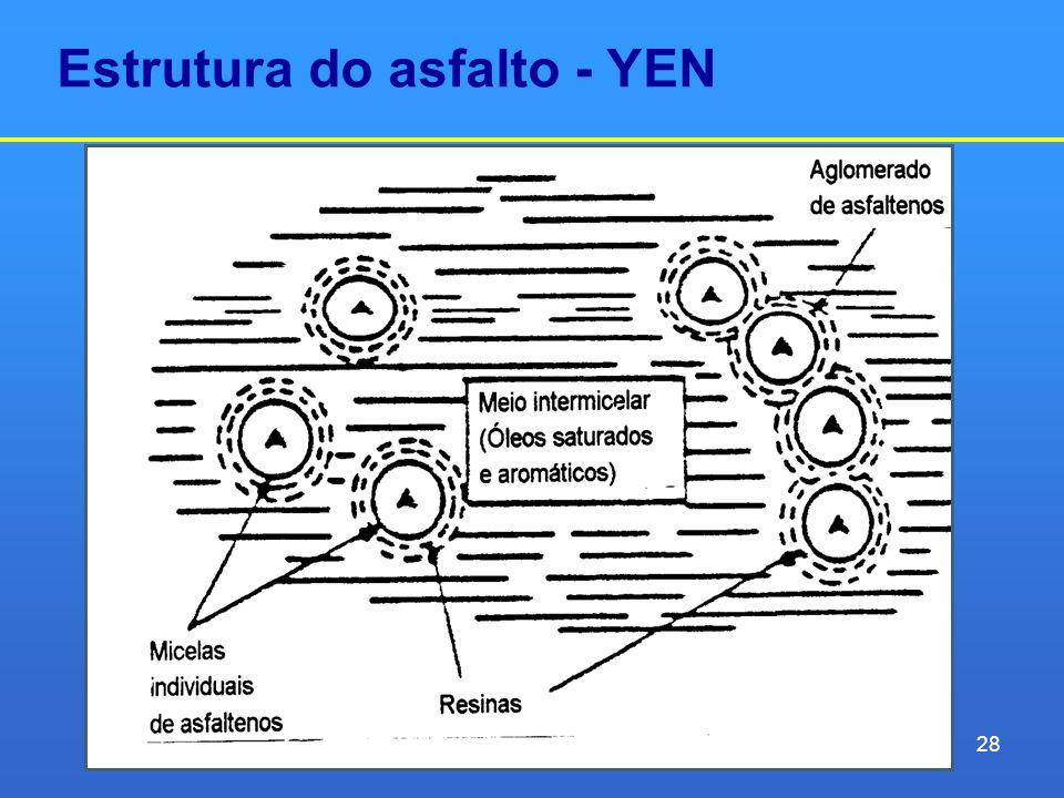 Estrutura do asfalto - YEN 28