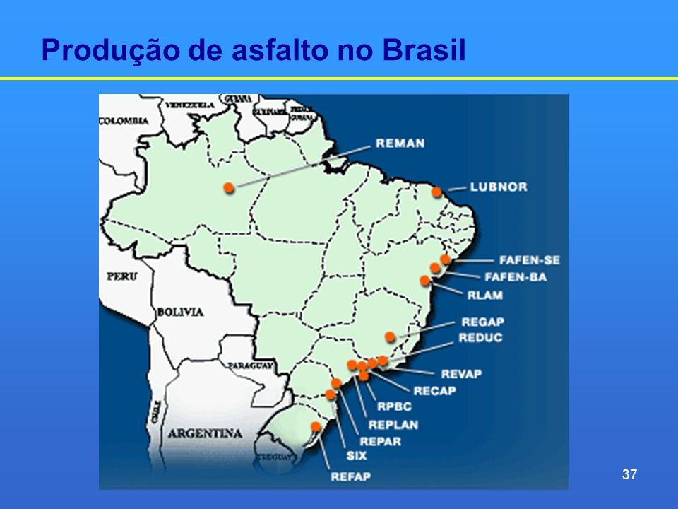 Produção de asfalto no Brasil 37