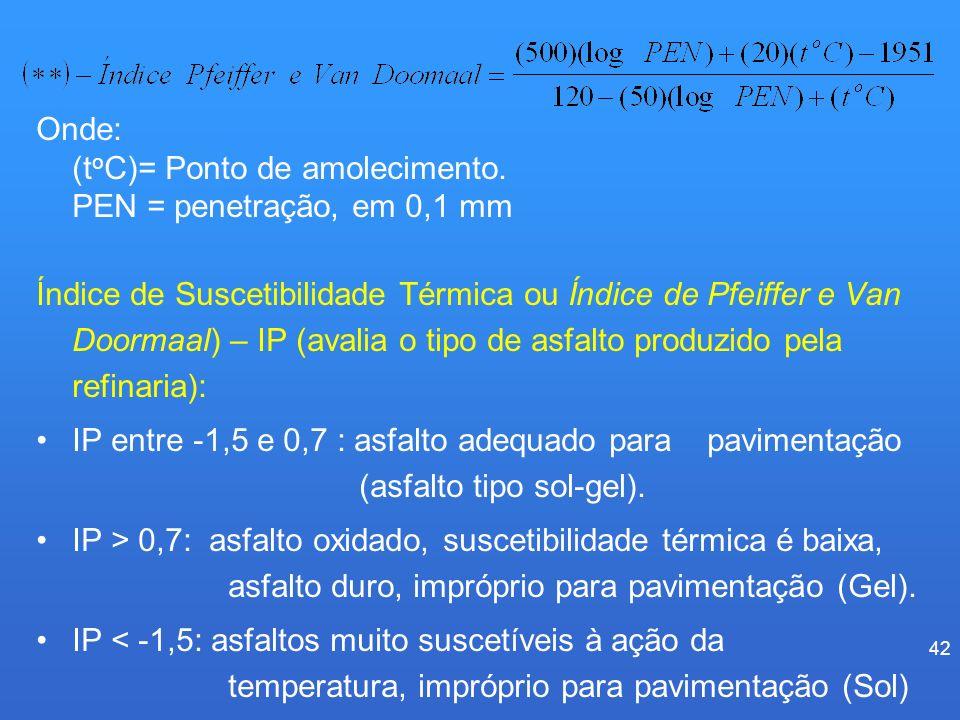 Onde: (t o C)= Ponto de amolecimento. PEN = penetração, em 0,1 mm Índice de Suscetibilidade Térmica ou Índice de Pfeiffer e Van Doormaal) – IP (avalia