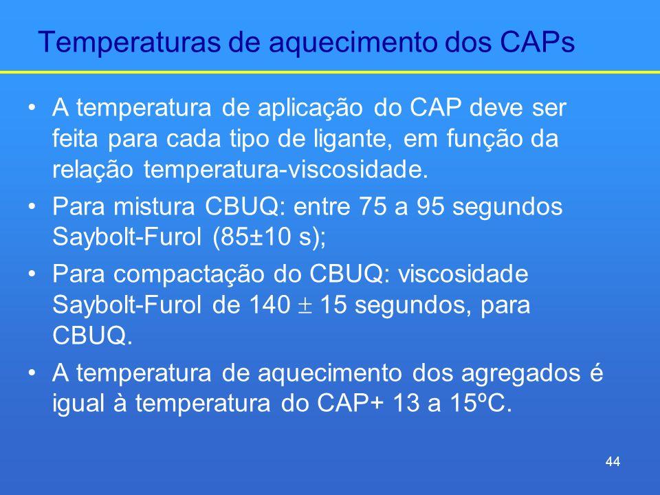 Temperaturas de aquecimento dos CAPs A temperatura de aplicação do CAP deve ser feita para cada tipo de ligante, em função da relação temperatura-visc