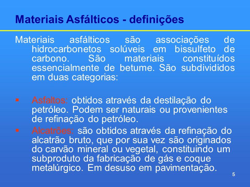 Materiais Asfálticos - definições Materiais asfálticos são associações de hidrocarbonetos solúveis em bissulfeto de carbono. São materiais constituído