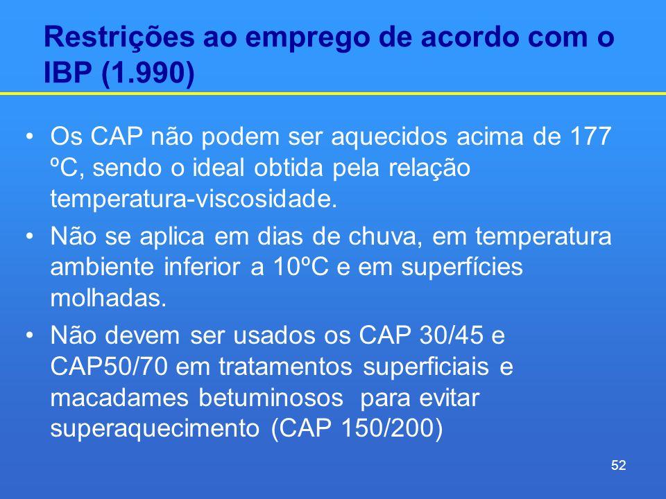 Restrições ao emprego de acordo com o IBP (1.990) Os CAP não podem ser aquecidos acima de 177 ºC, sendo o ideal obtida pela relação temperatura-viscos