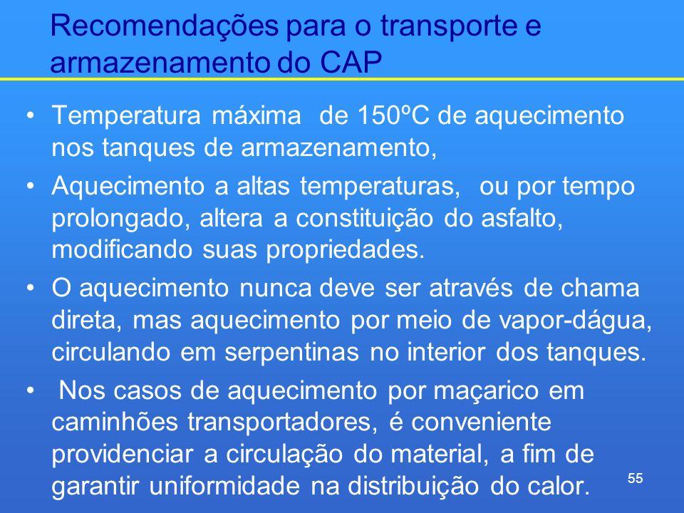 Recomendações para o transporte e armazenamento do CAP Temperatura máxima de 150ºC de aquecimento nos tanques de armazenamento, Aquecimento a altas te