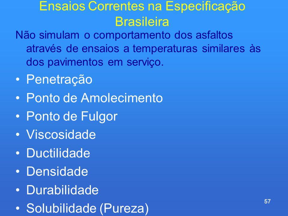 Ensaios Correntes na Especificação Brasileira Não simulam o comportamento dos asfaltos através de ensaios a temperaturas similares às dos pavimentos e
