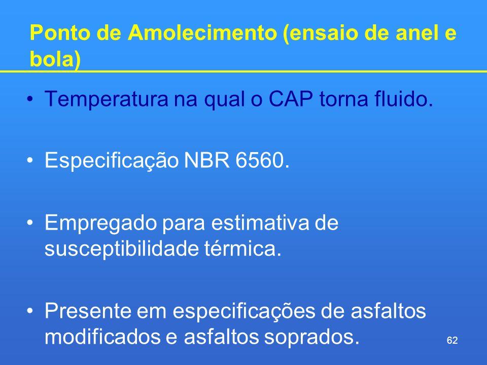 Ponto de Amolecimento (ensaio de anel e bola) Temperatura na qual o CAP torna fluido. Especificação NBR 6560. Empregado para estimativa de susceptibil