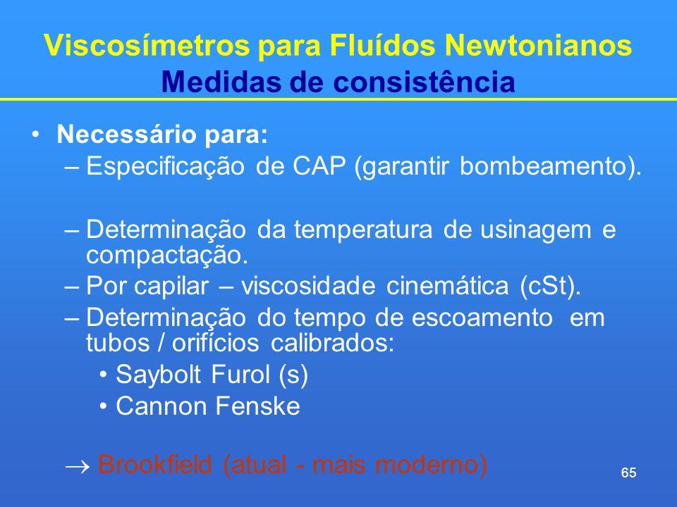 Viscosímetros para Fluídos Newtonianos Medidas de consistência Necessário para: –Especificação de CAP (garantir bombeamento). –Determinação da tempera