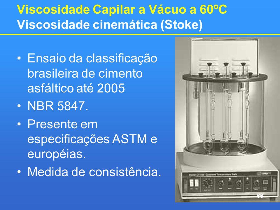 Viscosidade Capilar a Vácuo a 60ºC Viscosidade cinemática (Stoke) Ensaio da classificação brasileira de cimento asfáltico até 2005 NBR 5847. Presente