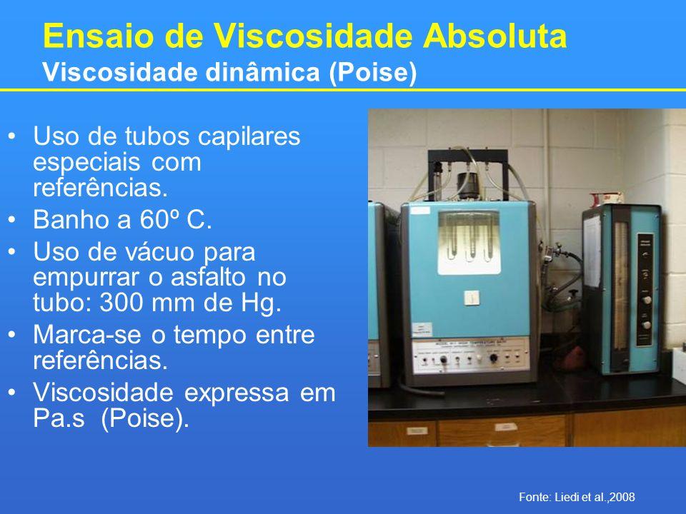 Ensaio de Viscosidade Absoluta Viscosidade dinâmica (Poise) Uso de tubos capilares especiais com referências. Banho a 60º C. Uso de vácuo para empurra