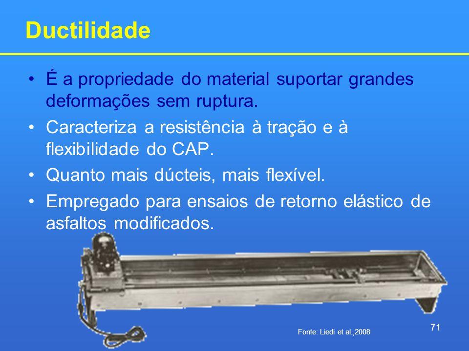 Ductilidade É a propriedade do material suportar grandes deformações sem ruptura. Caracteriza a resistência à tração e à flexibilidade do CAP. Quanto