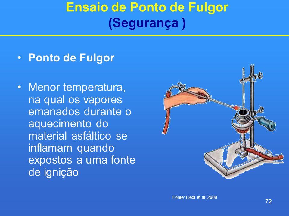 Ensaio de Ponto de Fulgor (Segurança ) Ponto de Fulgor Menor temperatura, na qual os vapores emanados durante o aquecimento do material asfáltico se i