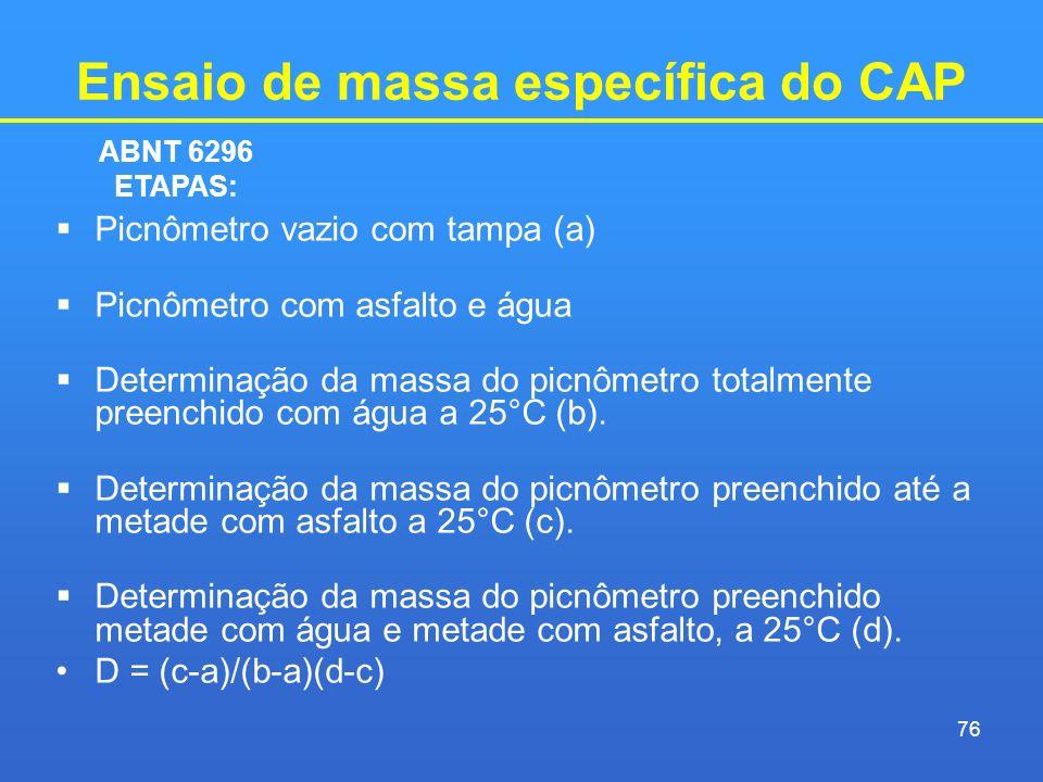 Ensaio de massa específica do CAP Picnômetro vazio com tampa (a) Picnômetro com asfalto e água Determinação da massa do picnômetro totalmente preenchi