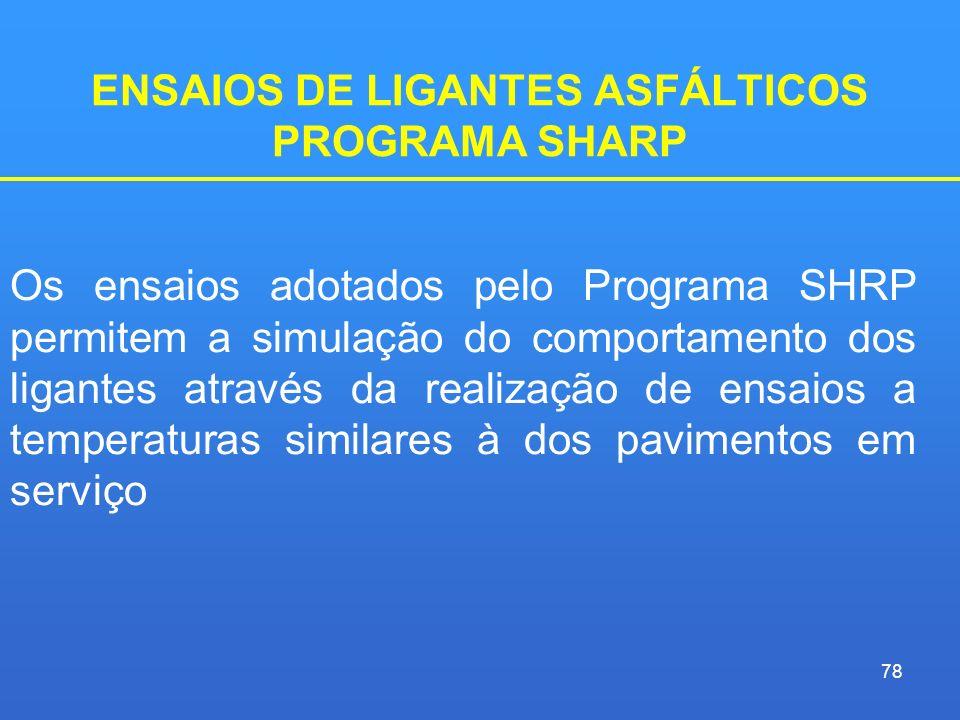 ENSAIOS DE LIGANTES ASFÁLTICOS PROGRAMA SHARP 78 Os ensaios adotados pelo Programa SHRP permitem a simulação do comportamento dos ligantes através da
