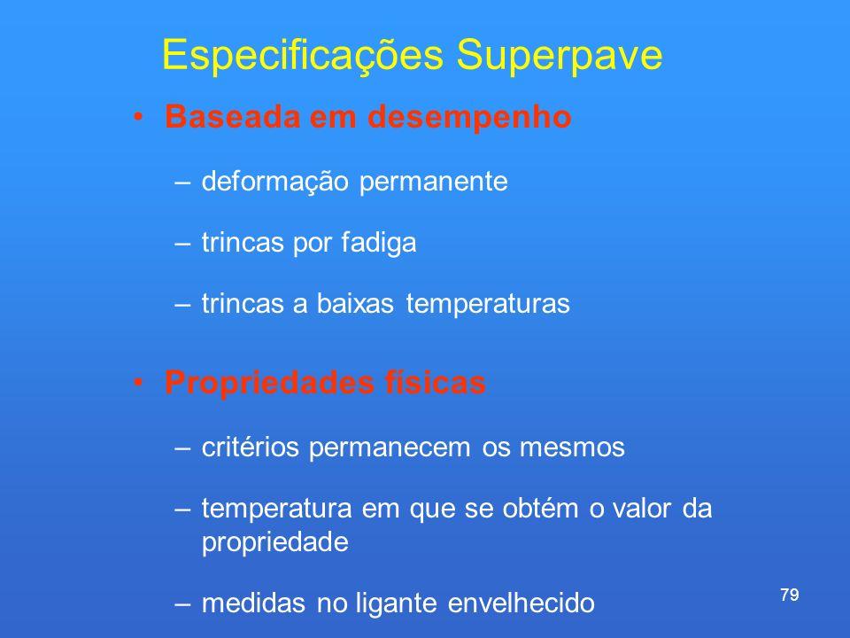 79 Especificações Superpave Baseada em desempenho –deformação permanente –trincas por fadiga –trincas a baixas temperaturas Propriedades físicas –crit