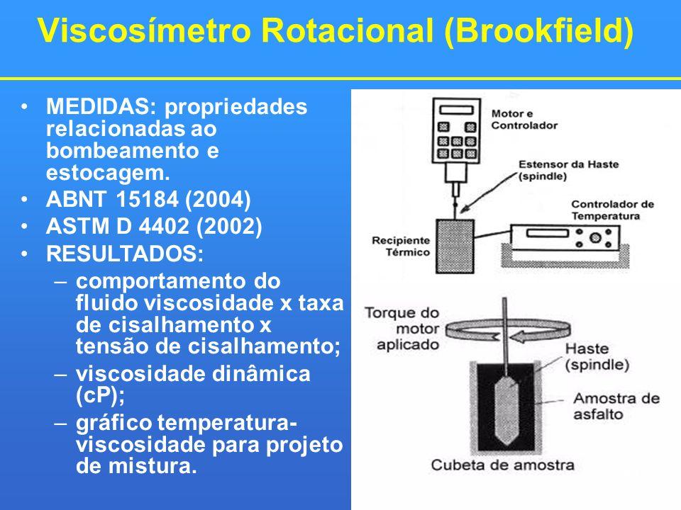 81 Viscosímetro Rotacional (Brookfield) MEDIDAS: propriedades relacionadas ao bombeamento e estocagem. ABNT 15184 (2004) ASTM D 4402 (2002) RESULTADOS