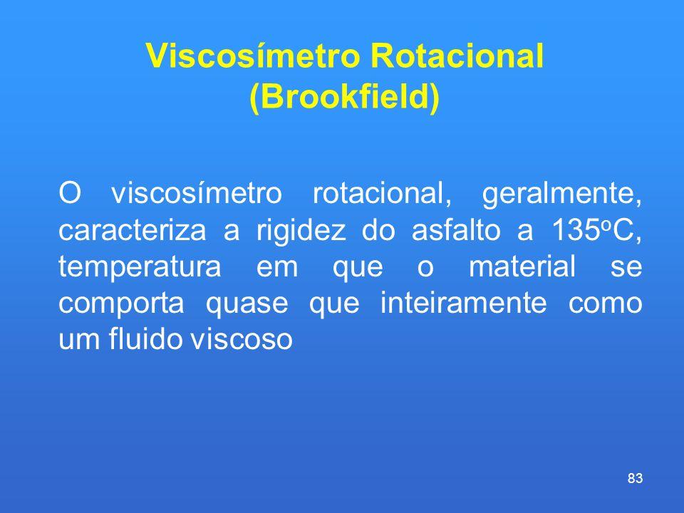 83 O viscosímetro rotacional, geralmente, caracteriza a rigidez do asfalto a 135 o C, temperatura em que o material se comporta quase que inteiramente