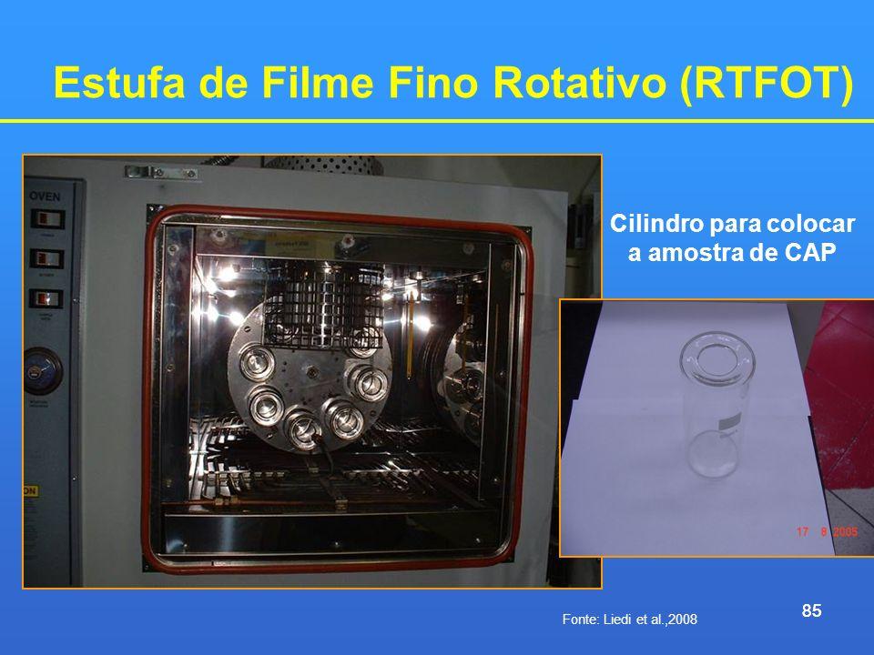 85 Estufa de Filme Fino Rotativo (RTFOT) Cilindro para colocar a amostra de CAP 85 Fonte: Liedi et al.,2008