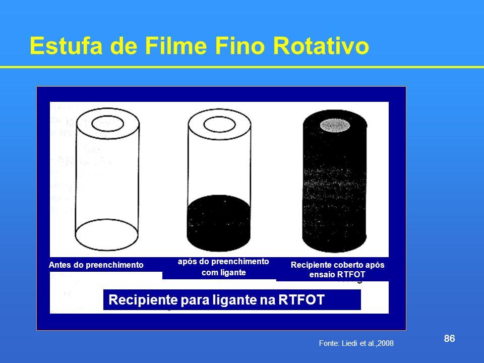 86 Estufa de Filme Fino Rotativo Recipiente para ligante na RTFOT Antes do preenchimento após do preenchimento com ligante Recipiente coberto após ens