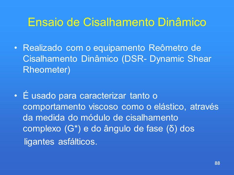 Ensaio de Cisalhamento Dinâmico Realizado com o equipamento Reômetro de Cisalhamento Dinâmico (DSR- Dynamic Shear Rheometer) É usado para caracterizar