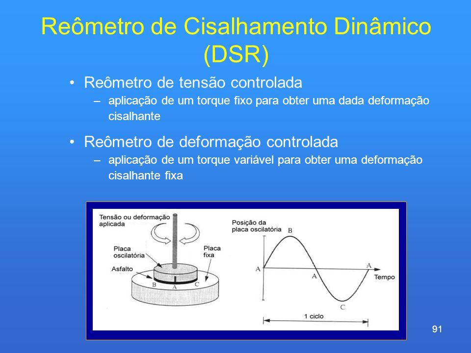 Reômetro de Cisalhamento Dinâmico (DSR) 91 Reômetro de tensão controlada –aplicação de um torque fixo para obter uma dada deformação cisalhante Reômet