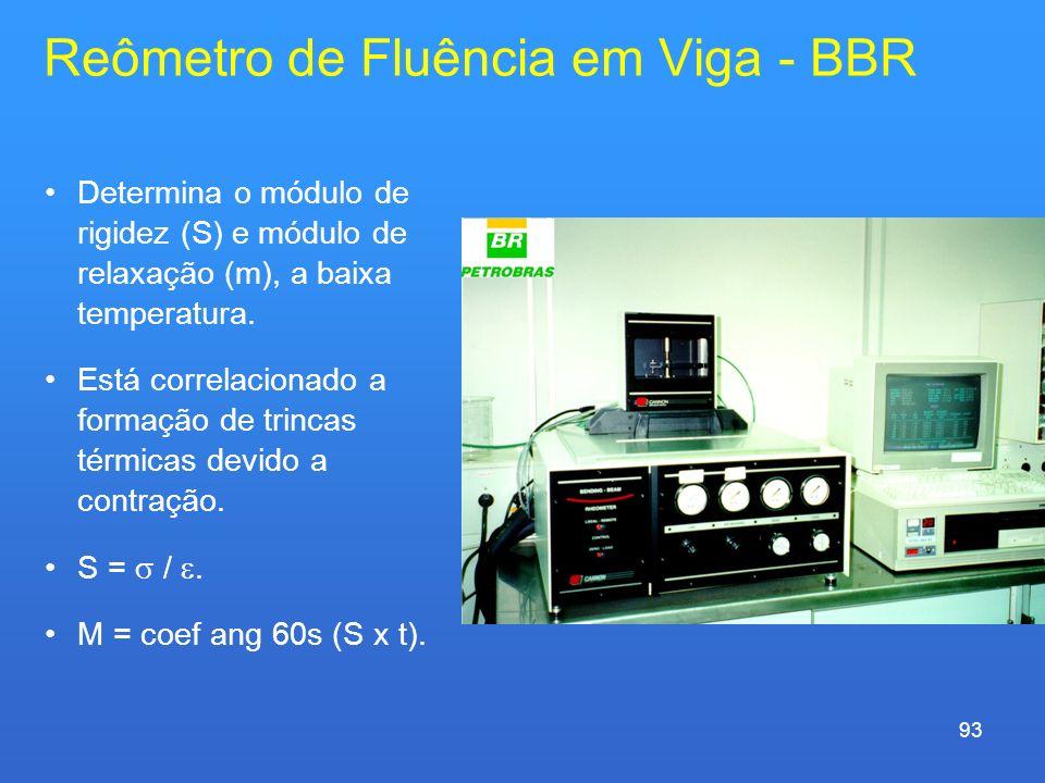 93 Reômetro de Fluência em Viga - BBR Determina o módulo de rigidez (S) e módulo de relaxação (m), a baixa temperatura. Está correlacionado a formação