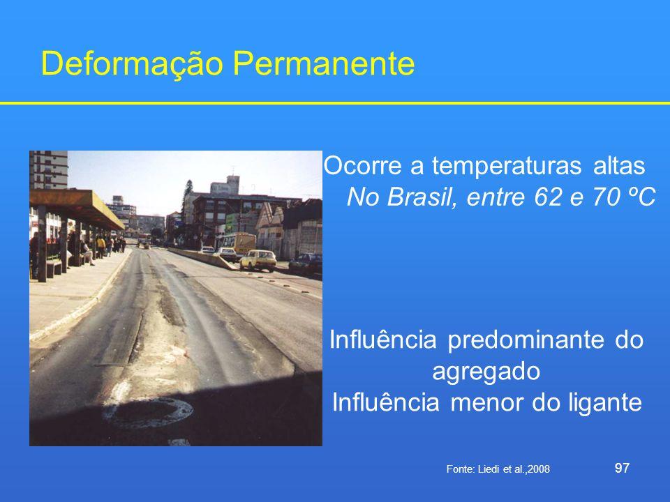 Deformação Permanente Influência predominante do agregado Influência menor do ligante Ocorre a temperaturas altas No Brasil, entre 62 e 70 ºC 97 Fonte