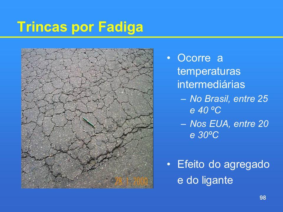Trincas por Fadiga Ocorre a temperaturas intermediárias –No Brasil, entre 25 e 40 ºC –Nos EUA, entre 20 e 30ºC Efeito do agregado e do ligante 98