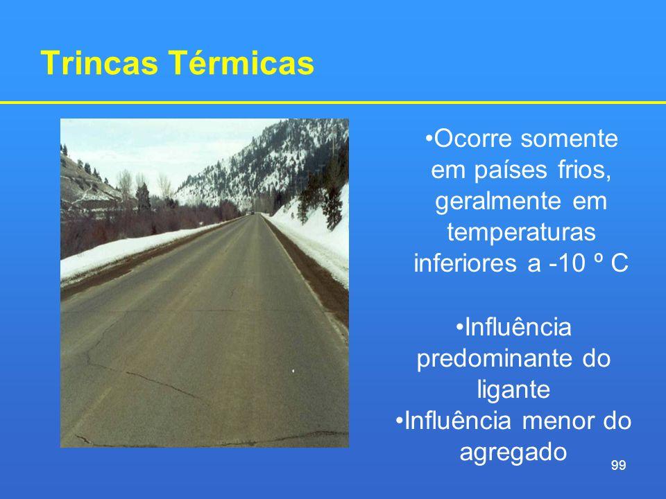 Trincas Térmicas Ocorre somente em países frios, geralmente em temperaturas inferiores a -10 º C Influência predominante do ligante Influência menor d