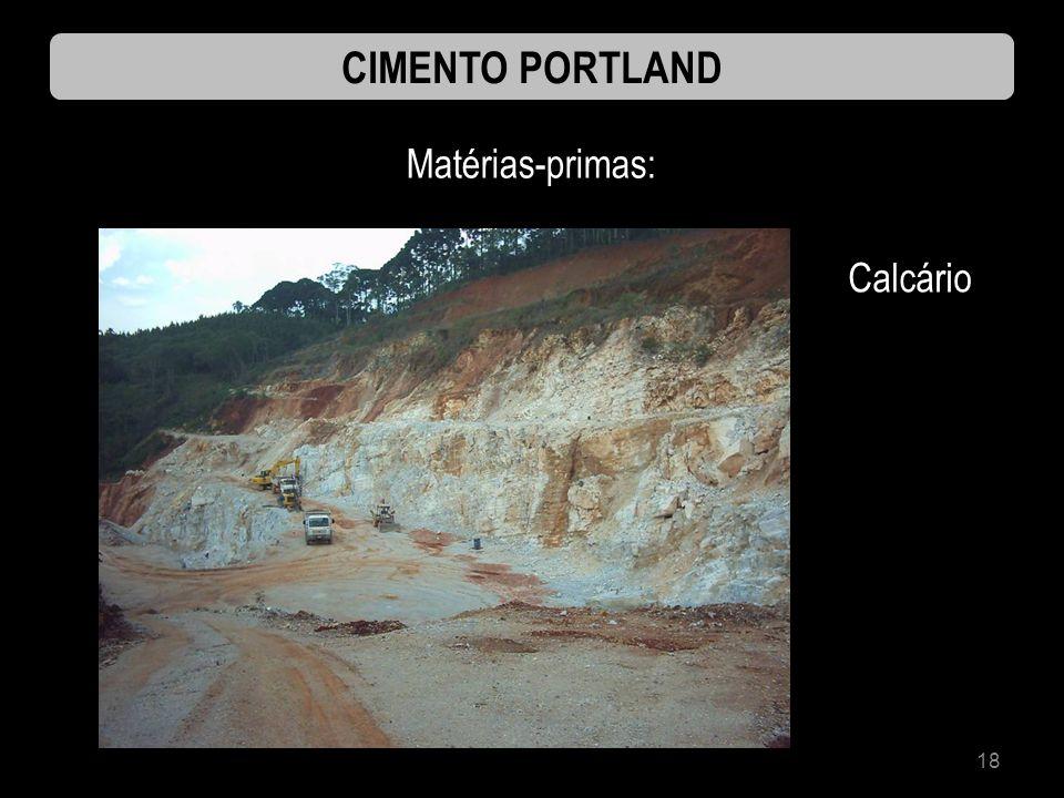 18 CIMENTO PORTLAND Matérias-primas: Calcário