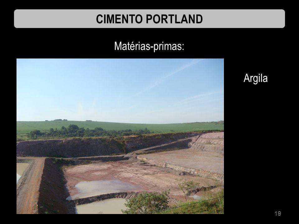 19 CIMENTO PORTLAND Matérias-primas: Argila