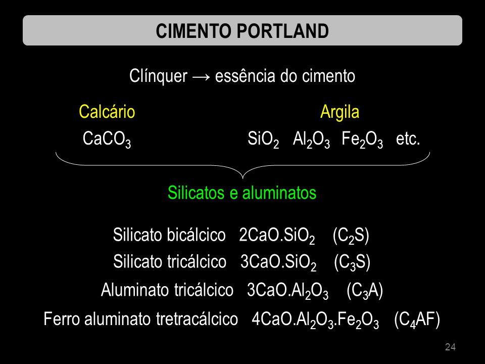 24 CIMENTO PORTLAND Clínquer essência do cimento CaCO 3 SiO 2 Al 2 O 3 Fe 2 O 3 etc. CalcárioArgila Silicatos e aluminatos Silicato bicálcico 2CaO.SiO