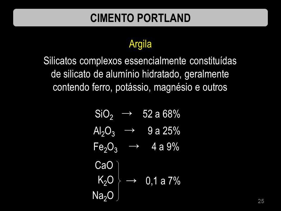 25 CIMENTO PORTLAND Argila SiO 2 Silicatos complexos essencialmente constituídas de silicato de alumínio hidratado, geralmente contendo ferro, potássi