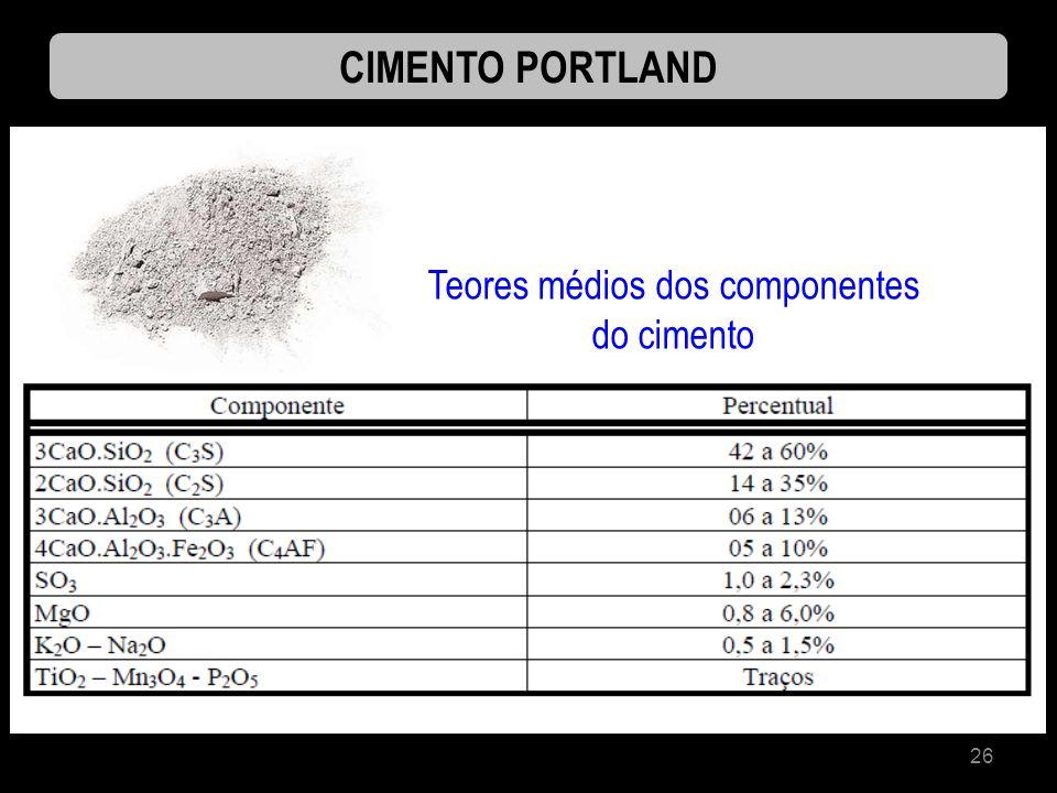 26 CIMENTO PORTLAND Teores médios dos componentes do cimento