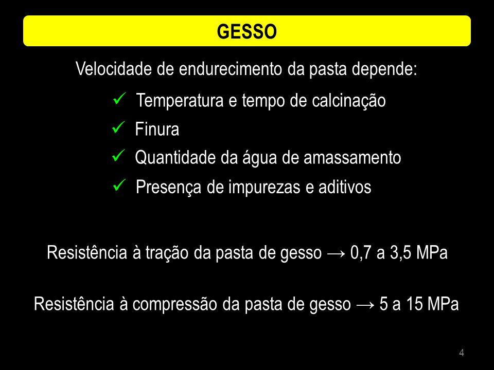 4 GESSO Velocidade de endurecimento da pasta depende: Temperatura e tempo de calcinação Resistência à tração da pasta de gesso 0,7 a 3,5 MPa Finura Qu