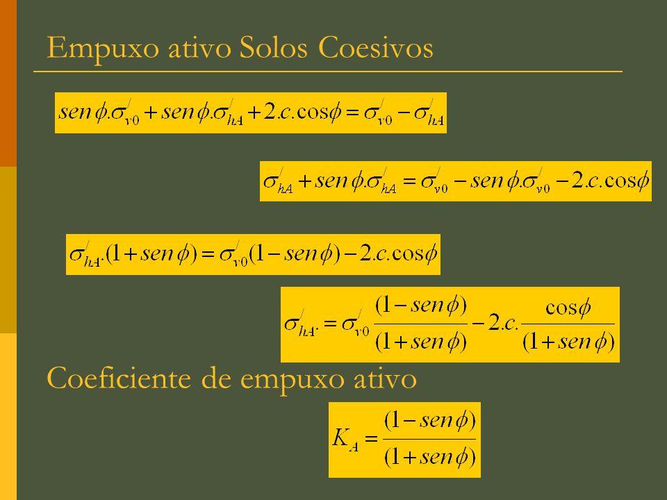 Coeficiente de empuxo ativo
