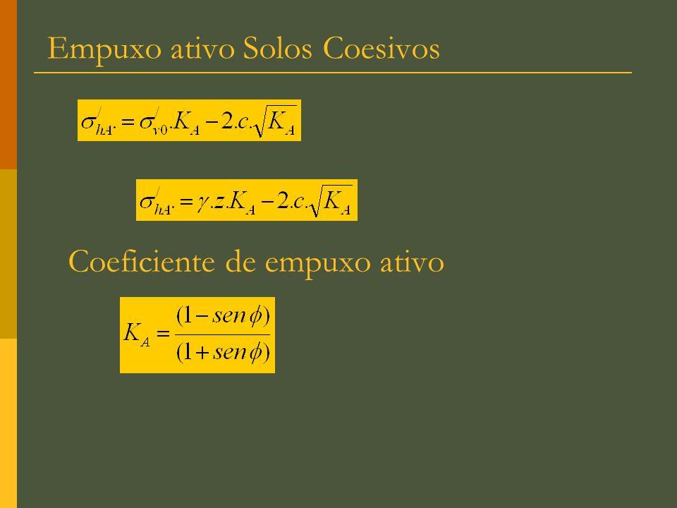 Empuxo ativo Solos Coesivos Coeficiente de empuxo ativo