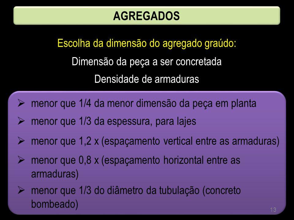 13 AGREGADOS Escolha da dimensão do agregado graúdo: Dimensão da peça a ser concretada Densidade de armaduras menor que 1/4 da menor dimensão da peça