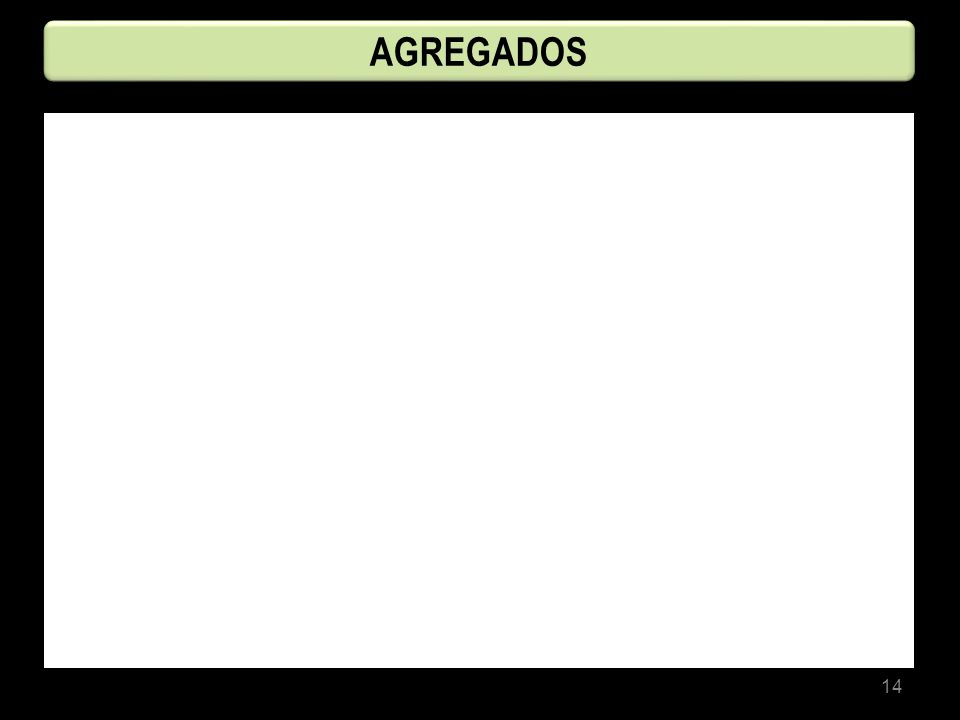 14 AGREGADOS