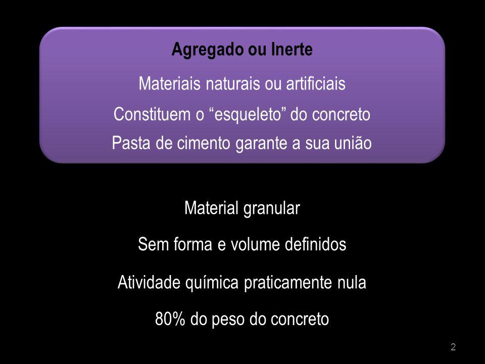 2 Materiais naturais ou artificiais Agregado ou Inerte Material granular Sem forma e volume definidos Atividade química praticamente nula 80% do peso