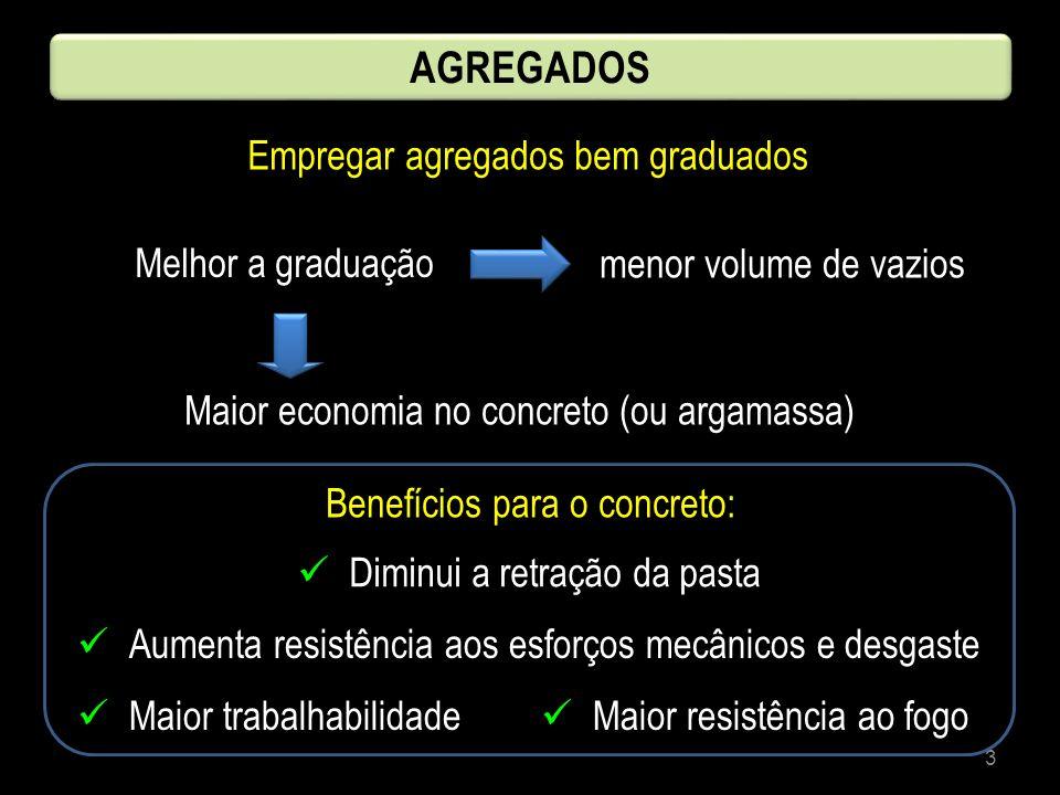 3 Empregar agregados bem graduados Melhor a graduação Maior economia no concreto (ou argamassa) Diminui a retração da pasta AGREGADOS menor volume de