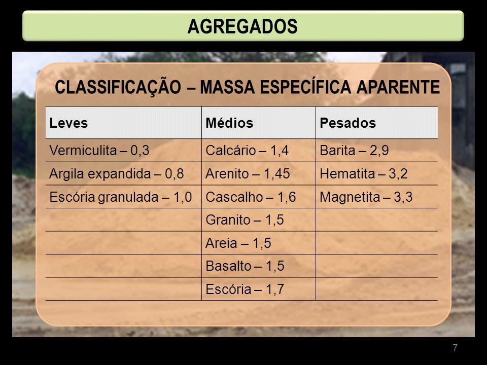 7 CLASSIFICAÇÃO – MASSA ESPECÍFICA APARENTE AGREGADOS LevesMédiosPesados Vermiculita – 0,3Calcário – 1,4Barita – 2,9 Argila expandida – 0,8Arenito – 1